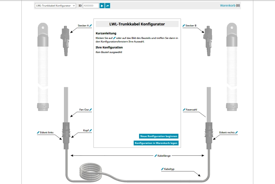 Bild_Trunk-Kabel-Konfigurator_01